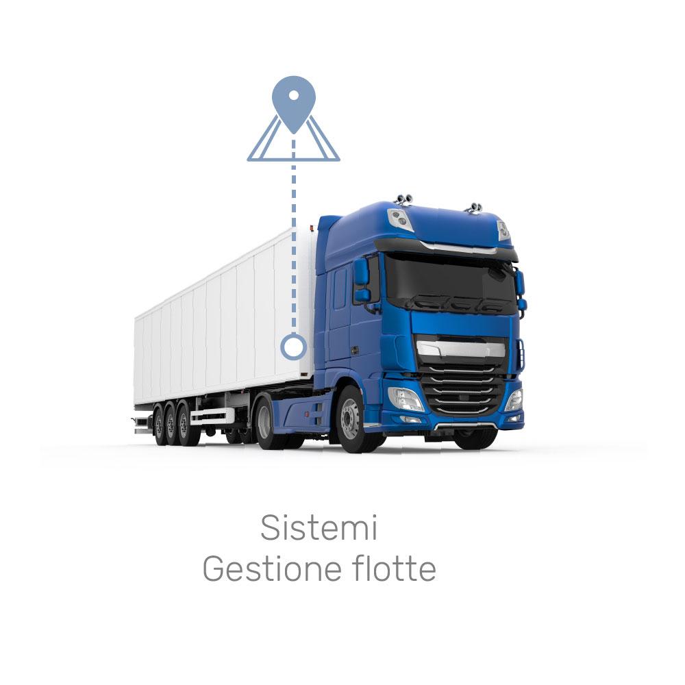 01 recorditalia servizi - sistemi gestione flotte