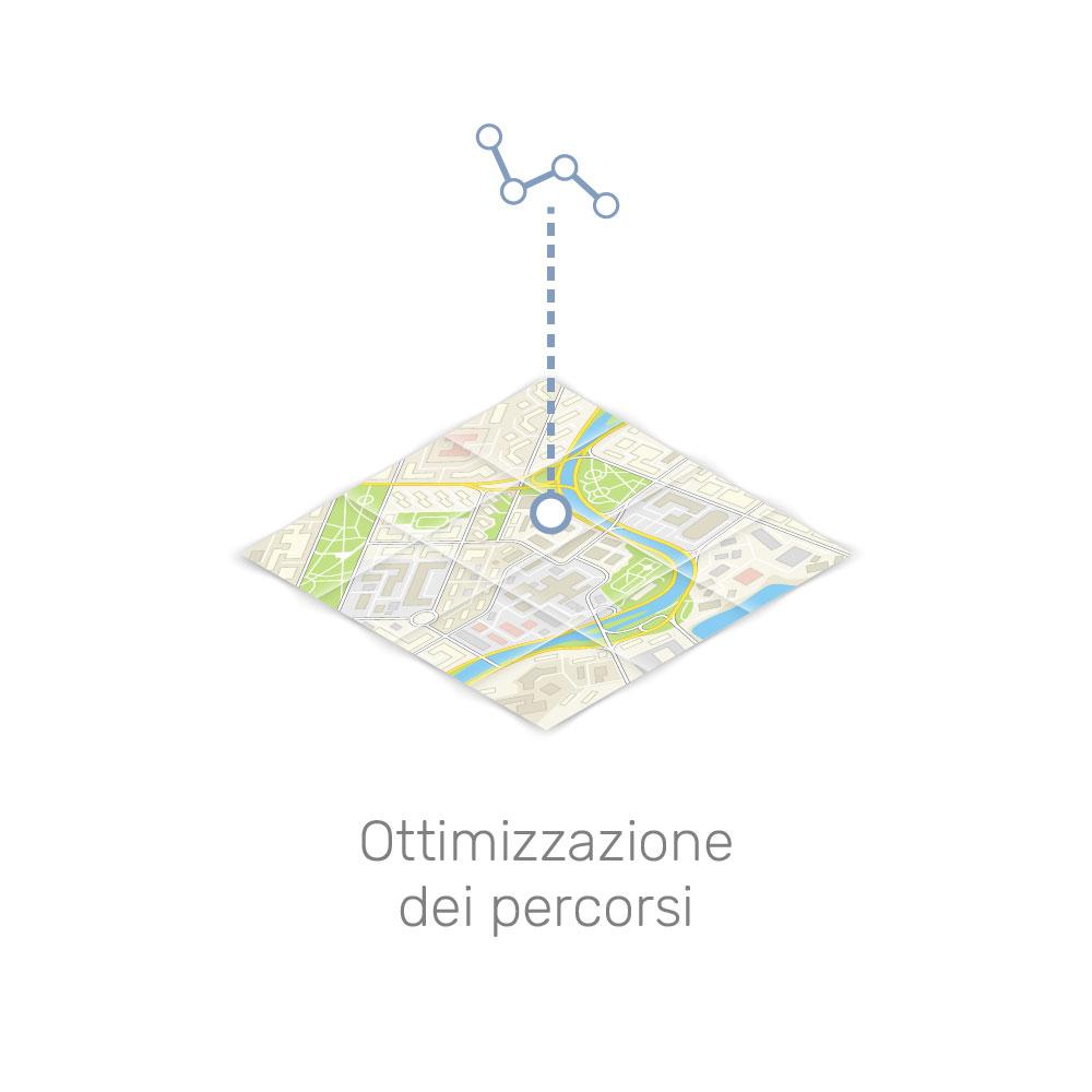 09 recorditalia servizi - ottimizzazione dei percorsi