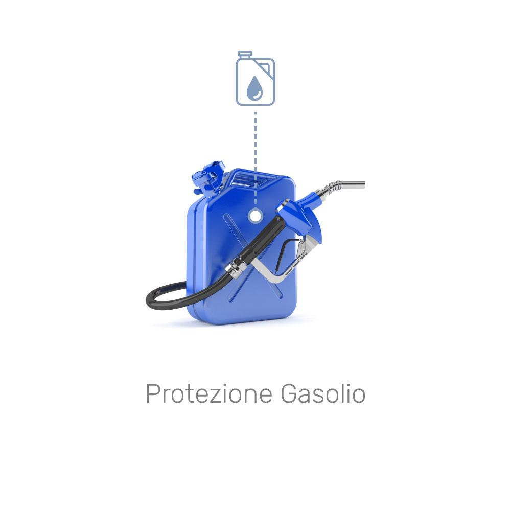 11 recorditalia servizi - protezione gasolio